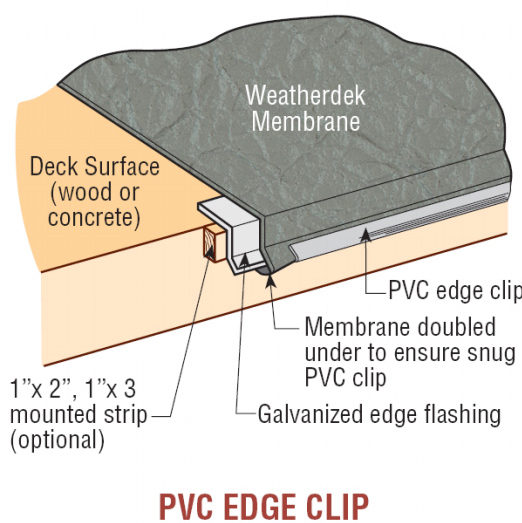 How To Install Vinyl Decking Membrane Weatherdek